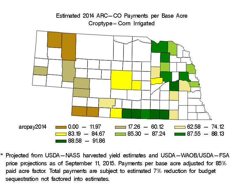 ARC-CO Payments per Base Acre Irrigated Corn