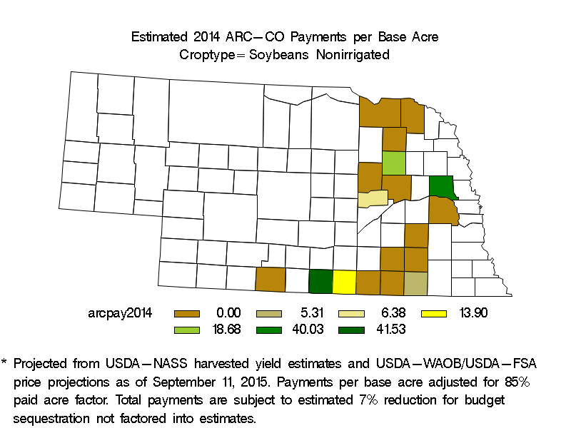 ARC-CO Payments per Base Acre Non-Irrigated Soybeans