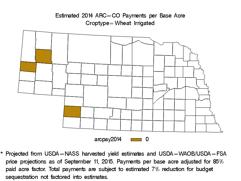 ARC-CO Payments per Base Acre Irrigated Wheat