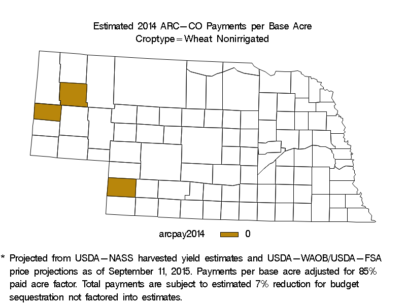 ARC-CO Payments per Base Acre Non-Irrigated Wheat