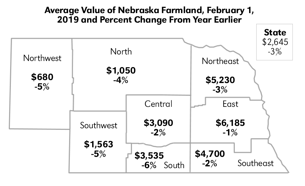 Map of Nebraska depicting Average Value of Nebraska Farmland, February 1, 2019 and Percent Change From Year Earlier