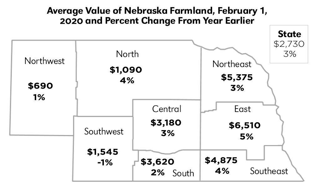 Map of Nebraska depicting Average Value of Nebraska Farmland, February 1, 2020 and Percent Change From Year Earlier